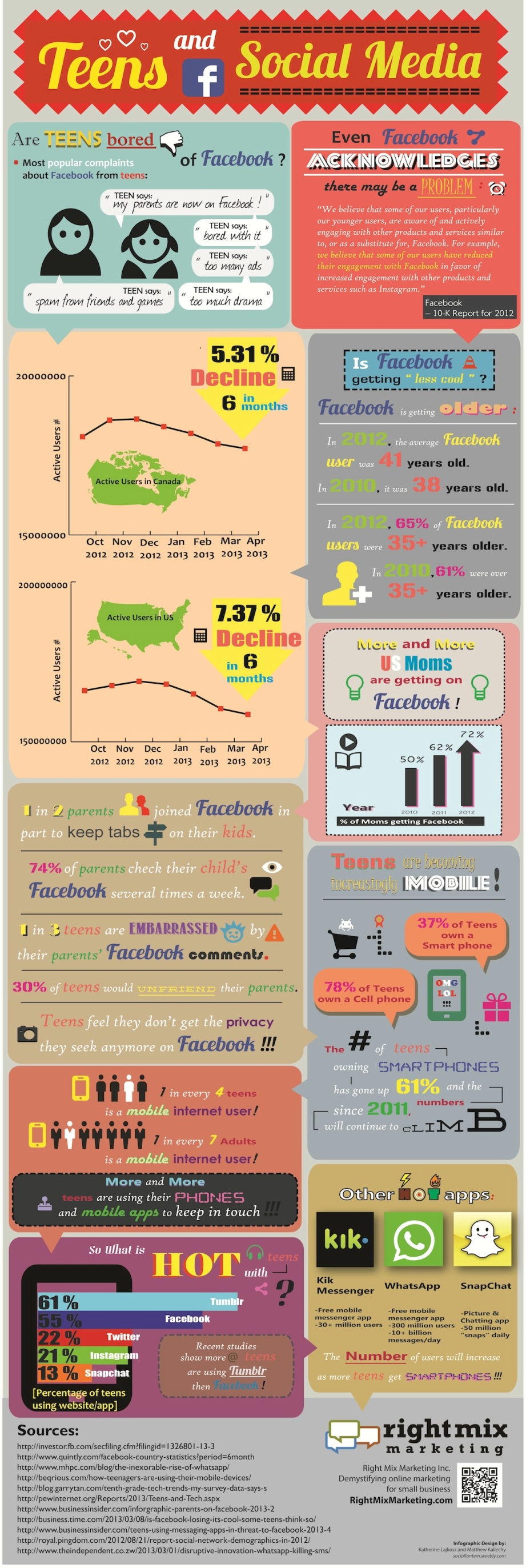Teens-Facebook-Social-Media (2)